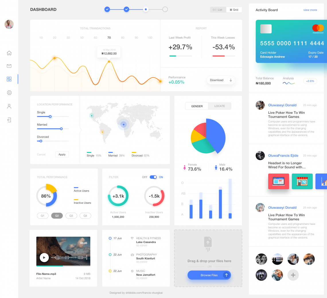 Free Dashboard Components Sketch