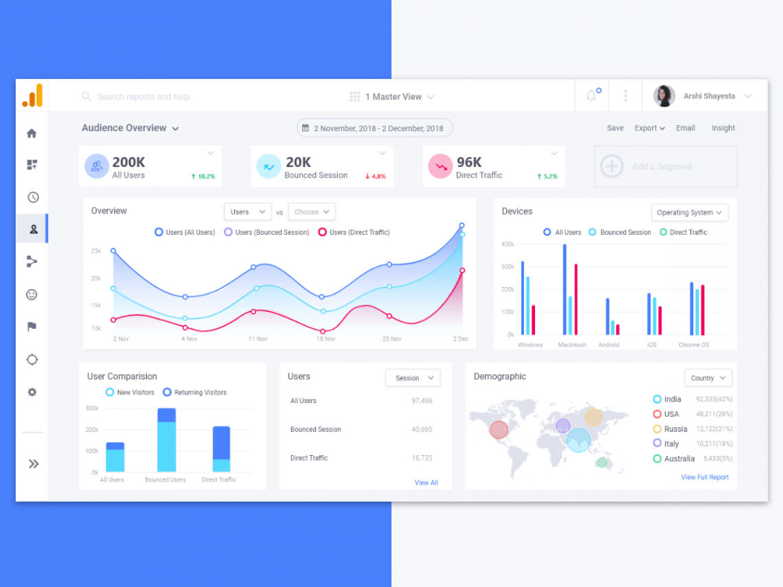 Free Google Analytics UI Design