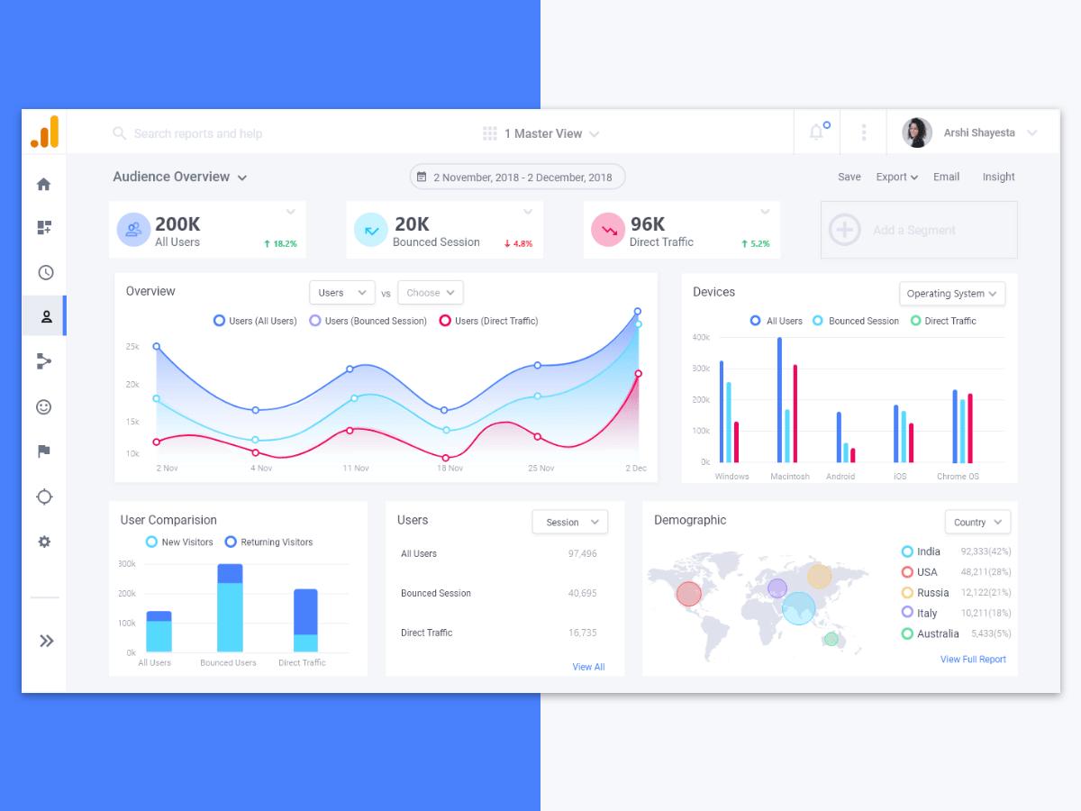 Free Google Analytics UI Design